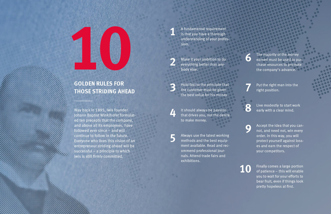 iwis 10 golden Rules