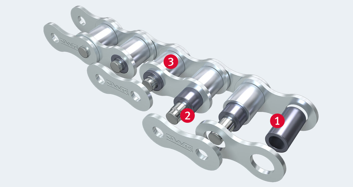 iwis MEGAlife Highlights maintenance-free industrial chain